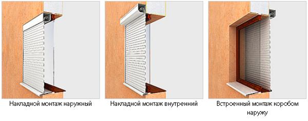 Монтаж роллетных систем 1