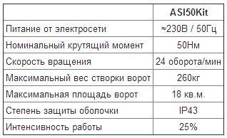 tex info2